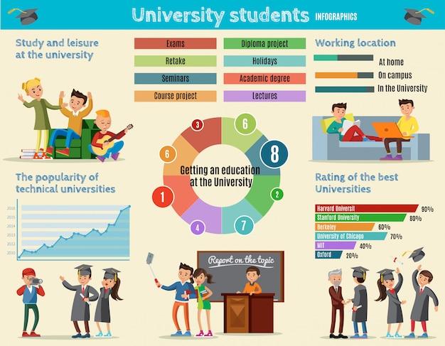 Concepto de infografía de educación colorida