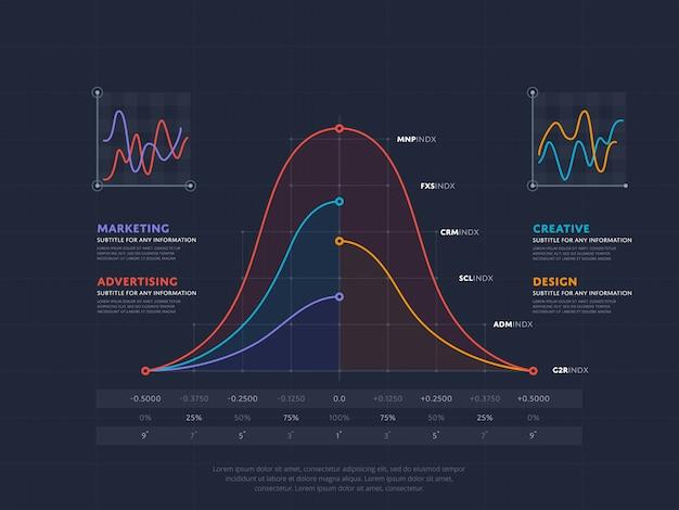 Concepto de infografía empresarial con cuatro índices