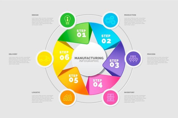 Concepto de infografía empresarial de fabricación