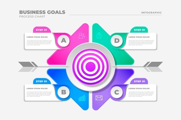 Concepto de infografía empresarial objetivos
