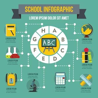 Concepto de infografía escolar, estilo plano.