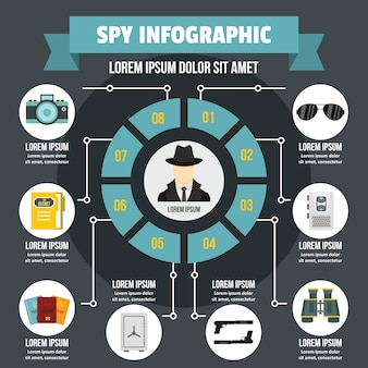 Concepto de infografía espía.