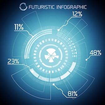 Concepto de infografía futurista digital con texto de gráfico de visualización innovador y porcentaje sobre fondo azul