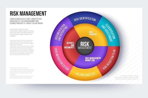 Concepto de infografía de gestión de riesgos