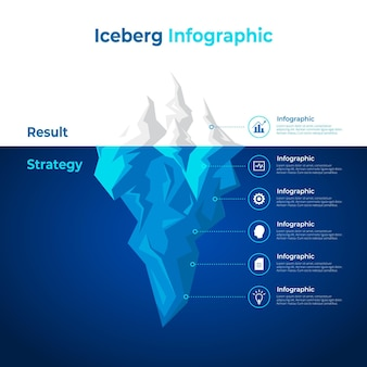 Concepto de infografía iceberg