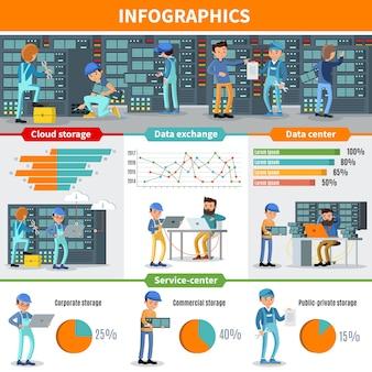 Concepto de infografía de ingenieros de centro de datos