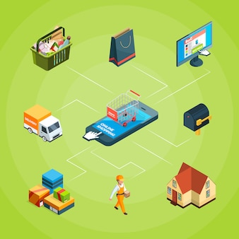 Concepto de infografía isométrica de compras en línea