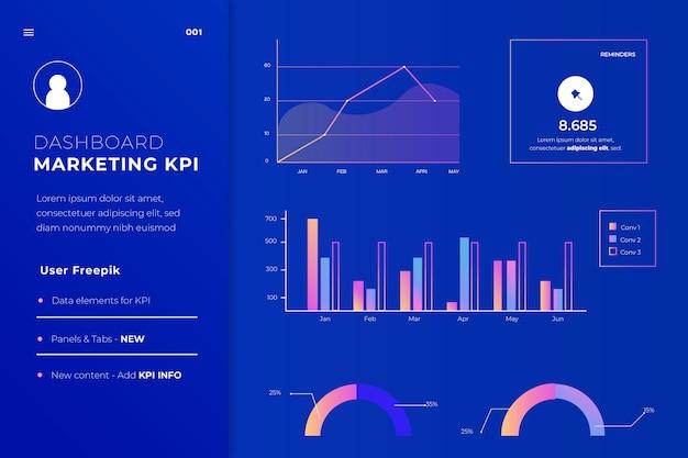 Concepto de infografía kpi