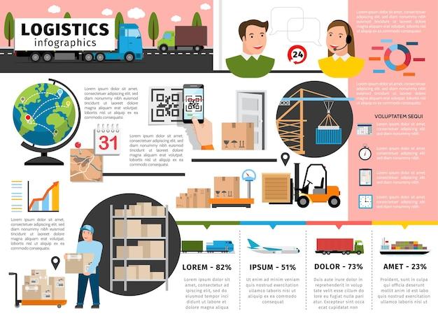 Concepto de infografía logística plana con operadores de almacén trabajador montacargas globo paquetes temporizador