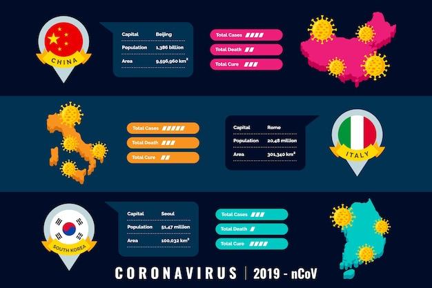 Concepto de infografía de mapa de país de coronavirus