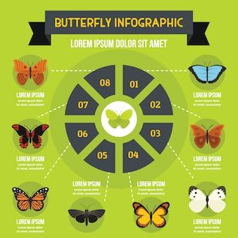 Concepto de infografía de mariposa.