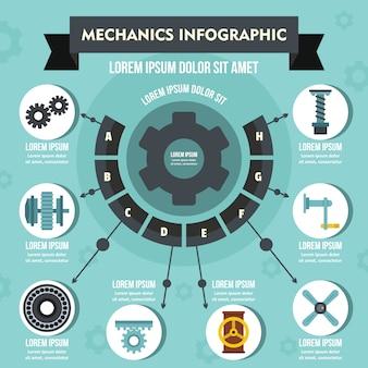 Concepto de infografía mecánica, estilo plano.