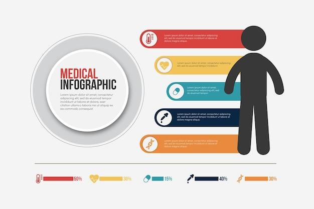 Concepto de infografía médica plana