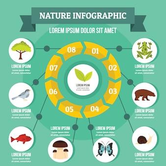 Concepto de infografía naturaleza, estilo plano.