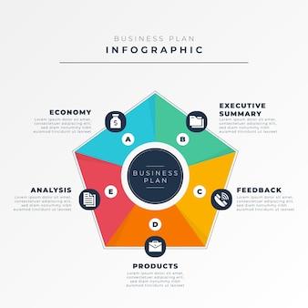Concepto de infografía del plan de negocios