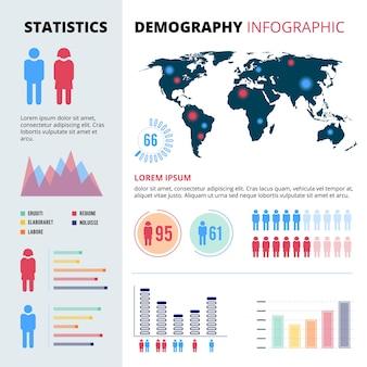 Concepto de infografía de población de personas. ilustraciones demográficas con cuadros y gráficos económicos. mapa de información de datos económicos
