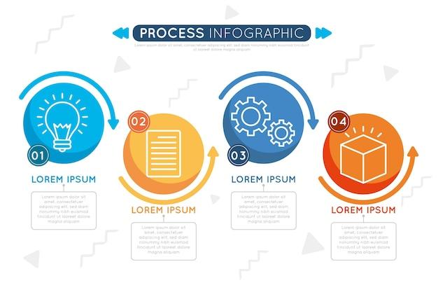 Concepto de infografía de proceso plano