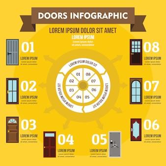 Concepto infografía puertas, estilo plano.