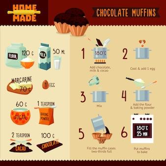 Concepto de infografía de receta de muffins de chocolate