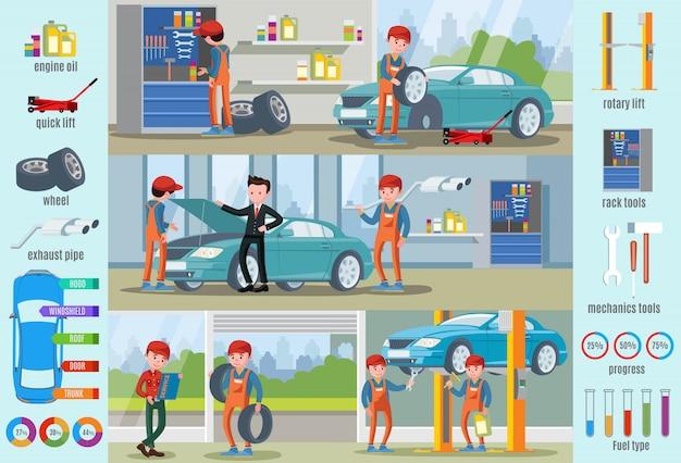 Concepto de infografía de servicio de reparación de automóviles