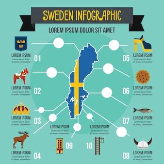 Concepto de infografía de suecia, estilo plano
