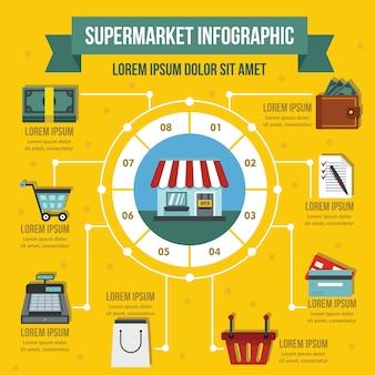 Concepto de infografía supermercado, estilo plano