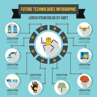 Concepto de infografía tecnología de futuro, estilo plano
