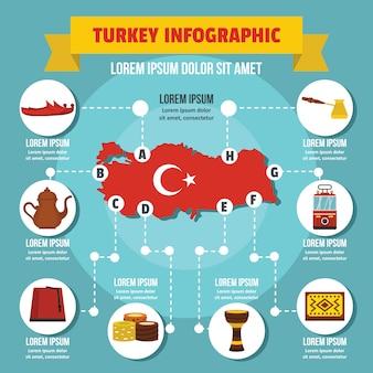 Concepto de infografía de turquía, estilo plano