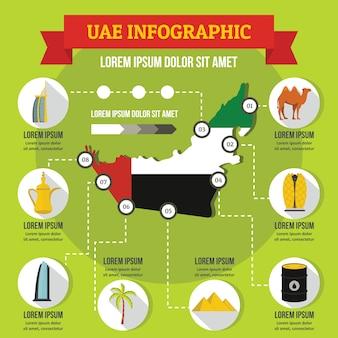 Concepto de infografía uae, estilo plano.