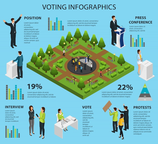Concepto de infografía de votación isométrica
