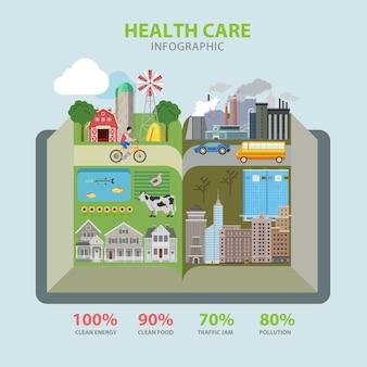 Concepto de infografías de atención médica temática de estilo plano