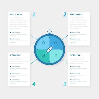 Concepto de infografías de brújula plana