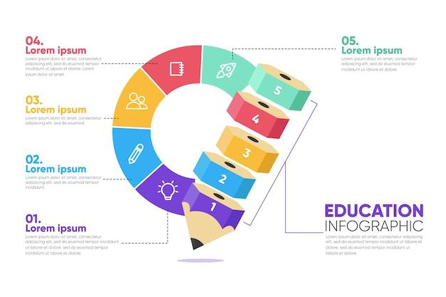 Concepto de infografías de educación plana