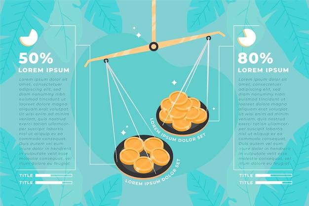 Concepto de infografías de equilibrio