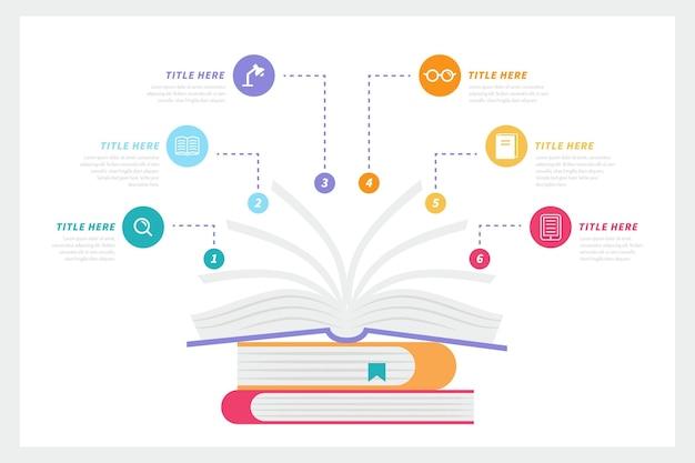 Concepto de infografías de libro plano