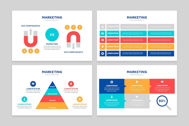 Concepto de infografías de marketing plano