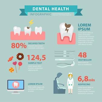 Concepto de infografías temáticas de estilo plano de salud dental