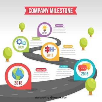 Concepto infográfico de hitos de empresa con carretera