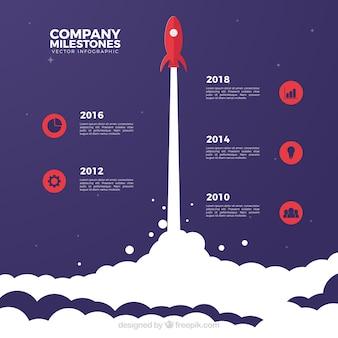 Concepto infográfico de hitos de empresa con cohete