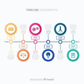Concepto infográfico de línea de tiempo