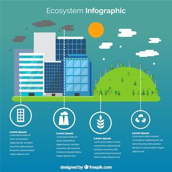Concepto de infográfico del sistema ecológico en diseño flat