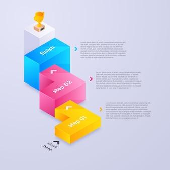 Concepto informático de pasos coloridos