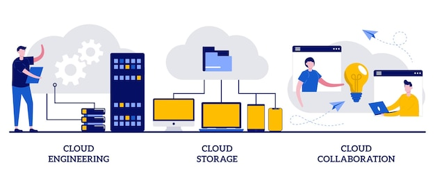 Concepto de ingeniería, almacenamiento y colaboración en la nube con personas pequeñas. conjunto de computación basada en la nube. almacenamiento de datos alojados, seguridad de bases de datos, metáfora de soluciones empresariales remotas