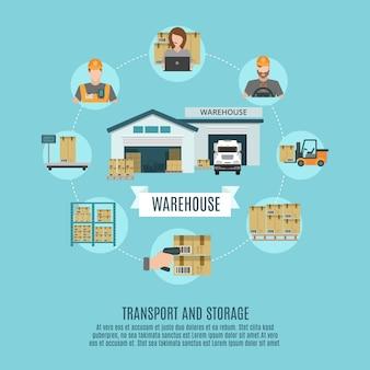 Concepto de instalaciones de almacén cartel de icono plano