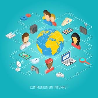 Concepto de internet isometrico
