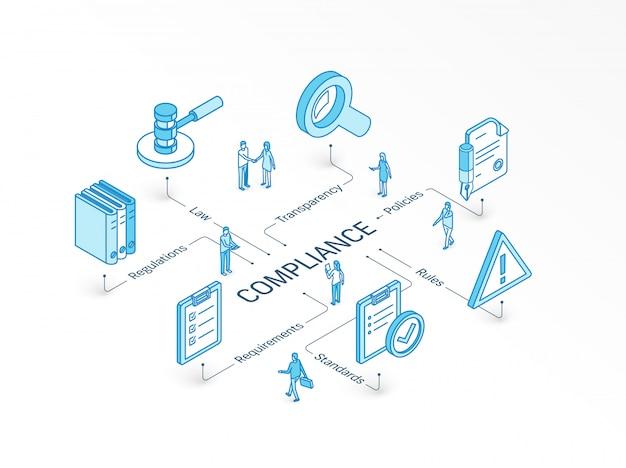 Concepto isométrico de cumplimiento. sistema de diseño infográfico integrado. trabajo en equipo de personas. reglas, estándares, ley, símbolo de requisitos. pictograma de transparencia de normativas y políticas