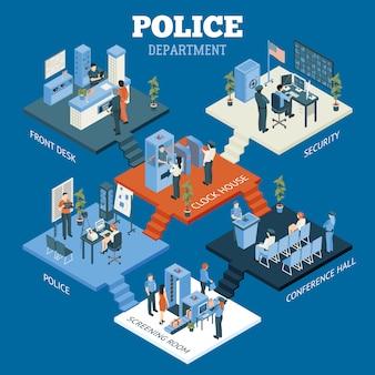 Concepto isométrico del departamento de policía