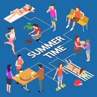 Concepto isométrico de diferentes personas de actividad de verano