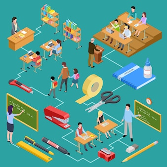 Concepto isométrico de escuela, educación, profesores y alumnos