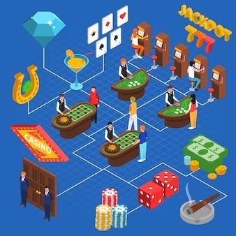 Concepto isométrico interior del casino